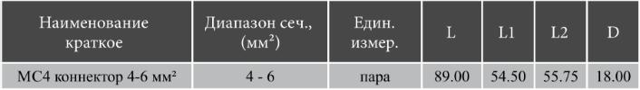 Коннектор mc4 габариты