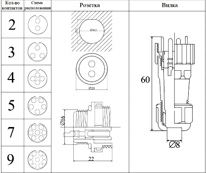 Разъем SP-16 чертеж